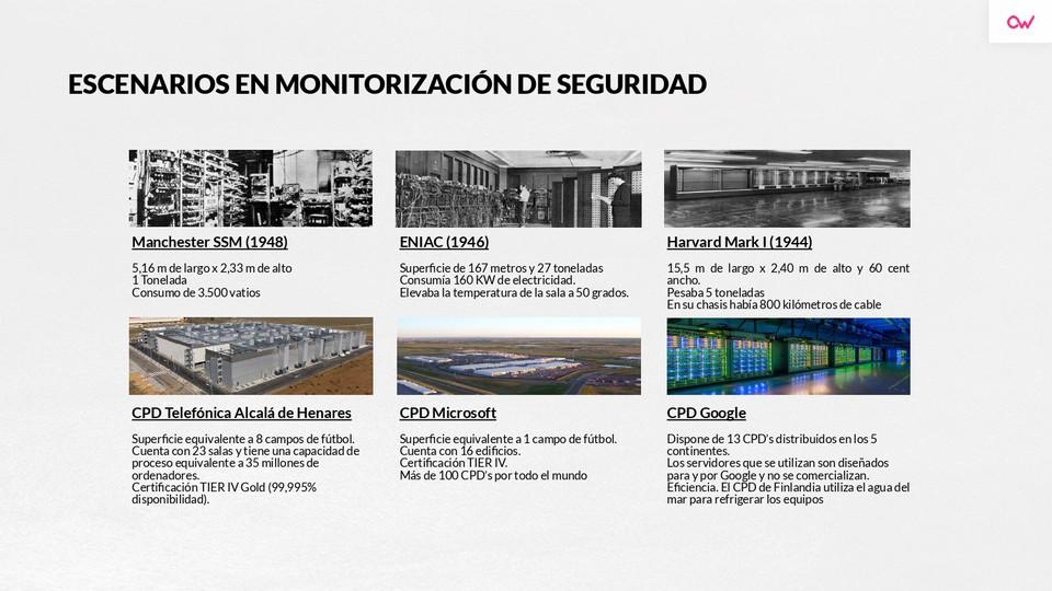 Imagen 0 en Escenarios y actores en la monitorización de seguridad