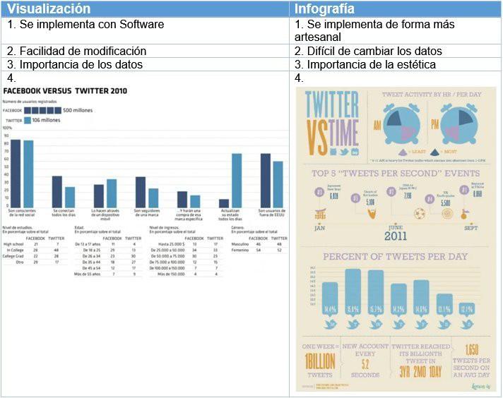 Imagen 0 en Big Data: La importancia de la visualización