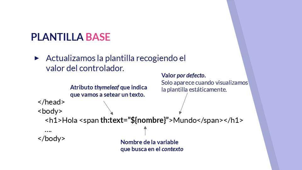 Plantilla base thymeleaf
