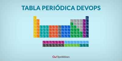 La tabla periódica de herramientas para DevOps