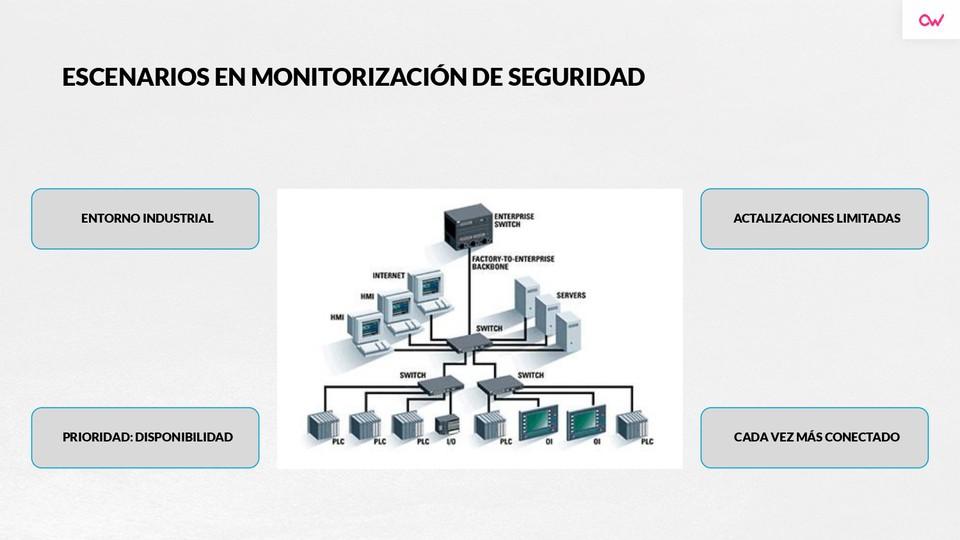 Imagen 2 en Escenarios y actores en la monitorización de seguridad