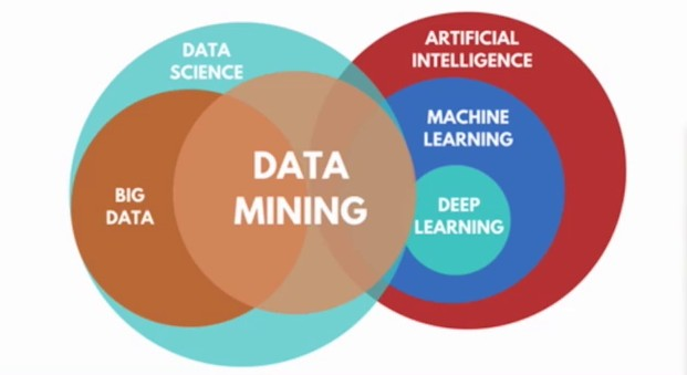 Imagen 1 en Qué es el Machine Learning y cómo funciona