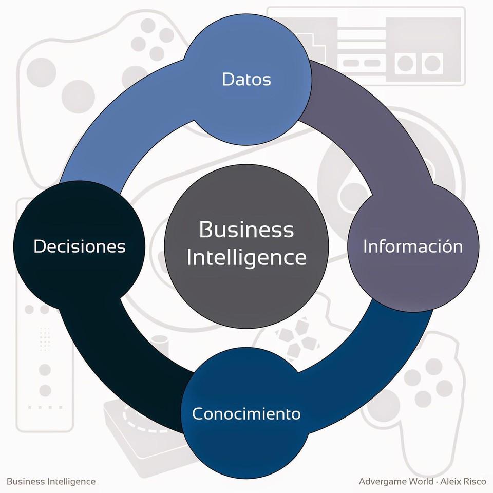 Imagen 0 en Diferencias entre datos e información
