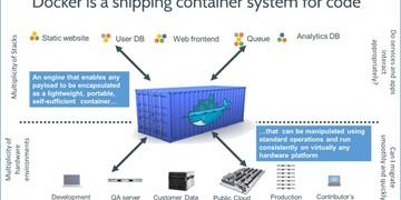 docker-contenedores-de-aplicaciones-el-futuro-de-la-distribucion-de-aplicaciones