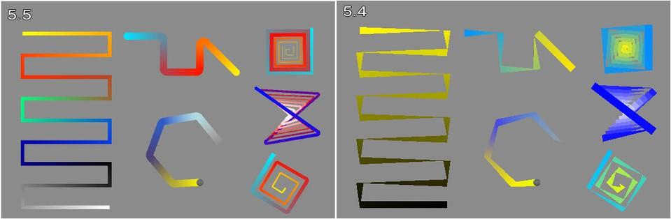 Imagen 7 en Unity 5.5 ya está disponible