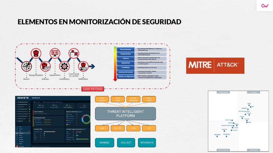 Imagen 2 en Casos reales de incidentes de Ciberseguridad y elementos de la monitorización de seguridad