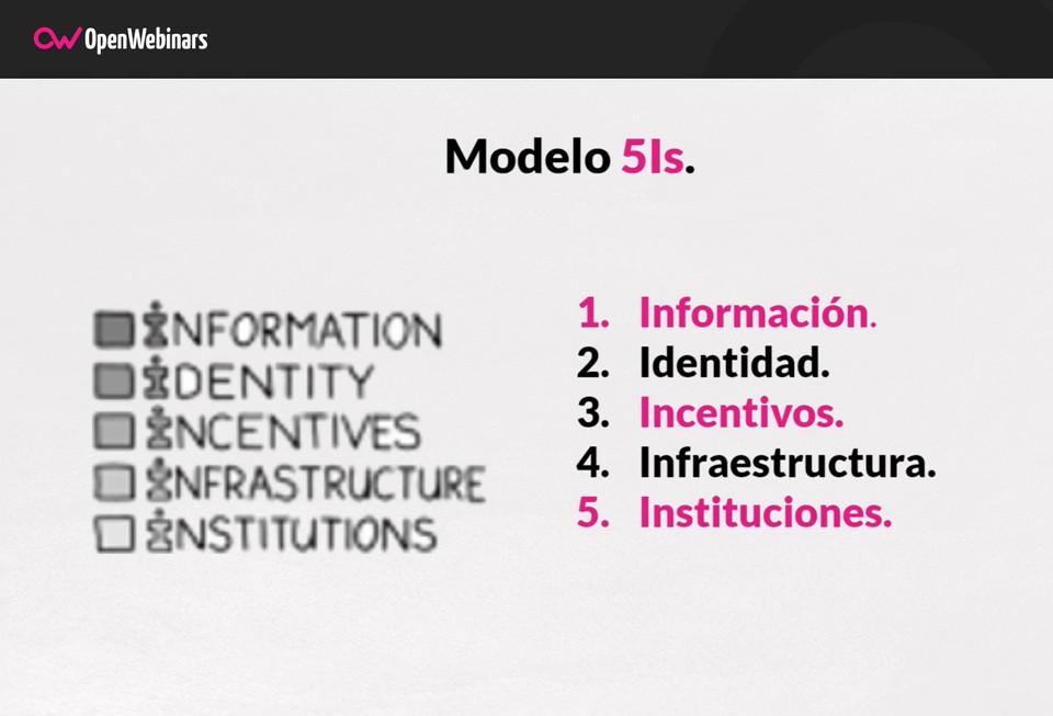 Imagen 5 en Cómo afrontar la gestión del cambio- Management 3.0