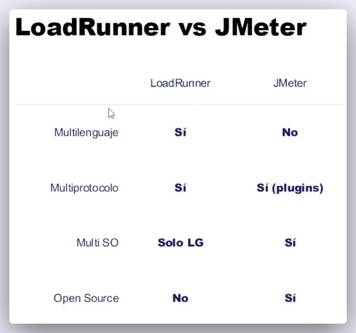 Imagen 1 en LoadRunner vs JMeter