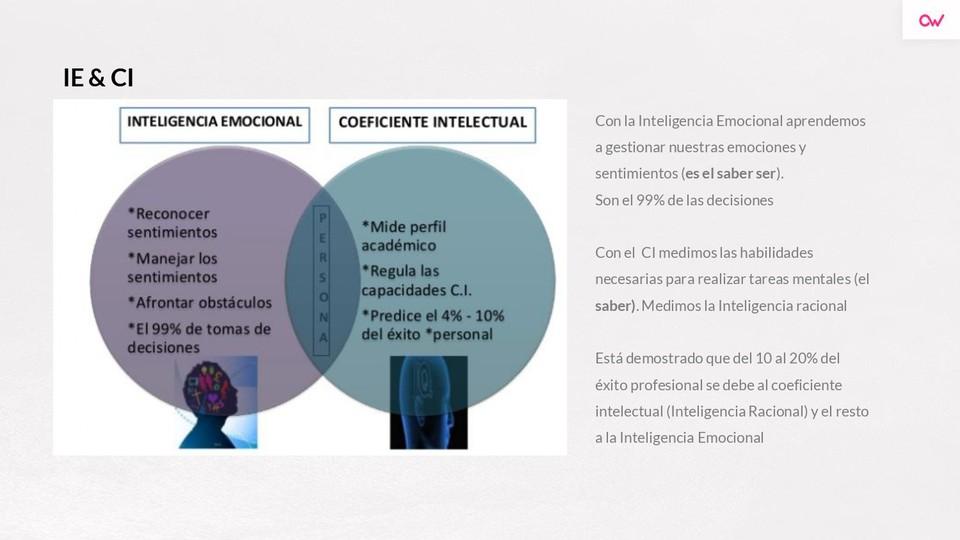 Imagen 0 en Inteligencia emocional vs Inteligencia racional