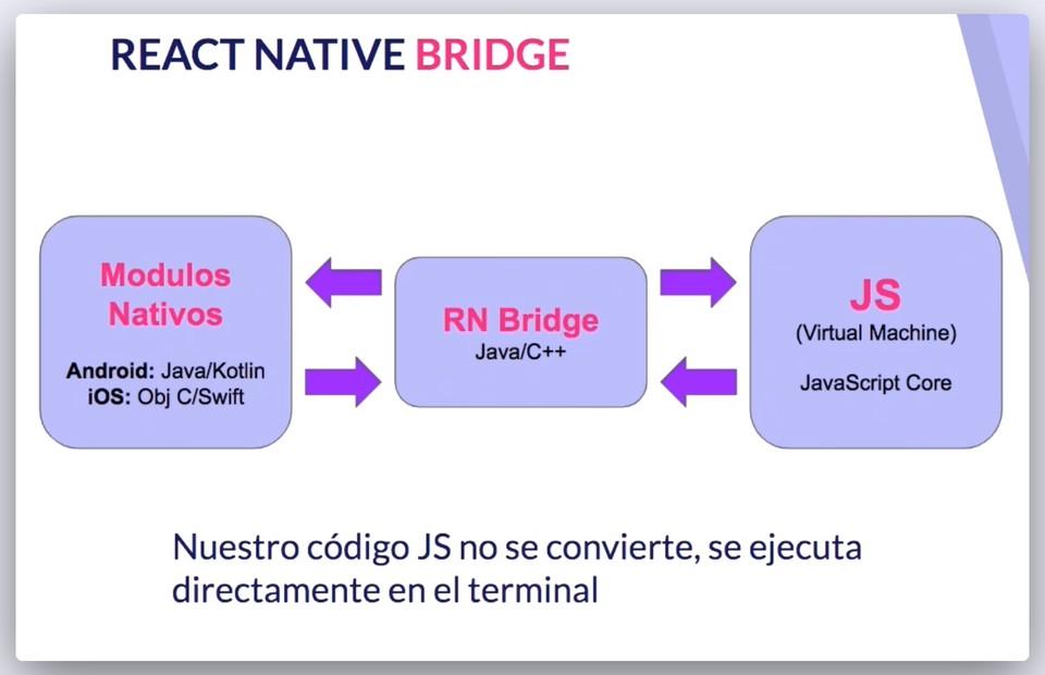 Imagen 1 en React Native: ¿Qué es y para que sirve este framework de programación?
