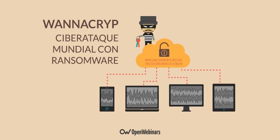 Cómo funciona un ciberataque con ransomware