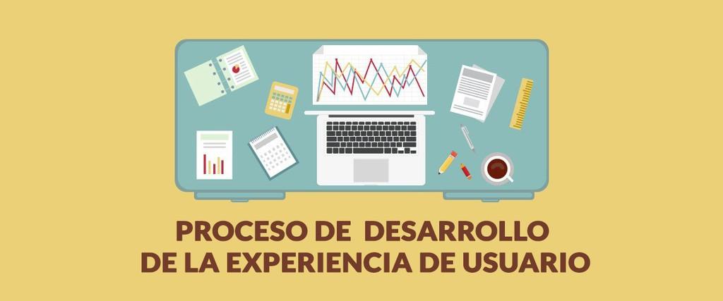 Proceso de desarrollo UX