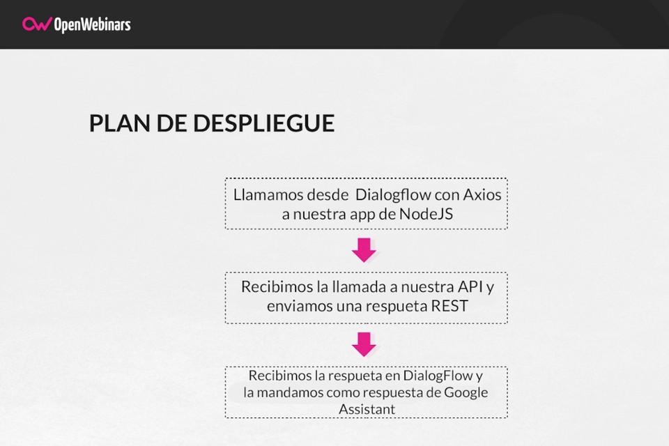 Imagen 0 en Cómo ejecutar tareas con API en NodeJS y Express