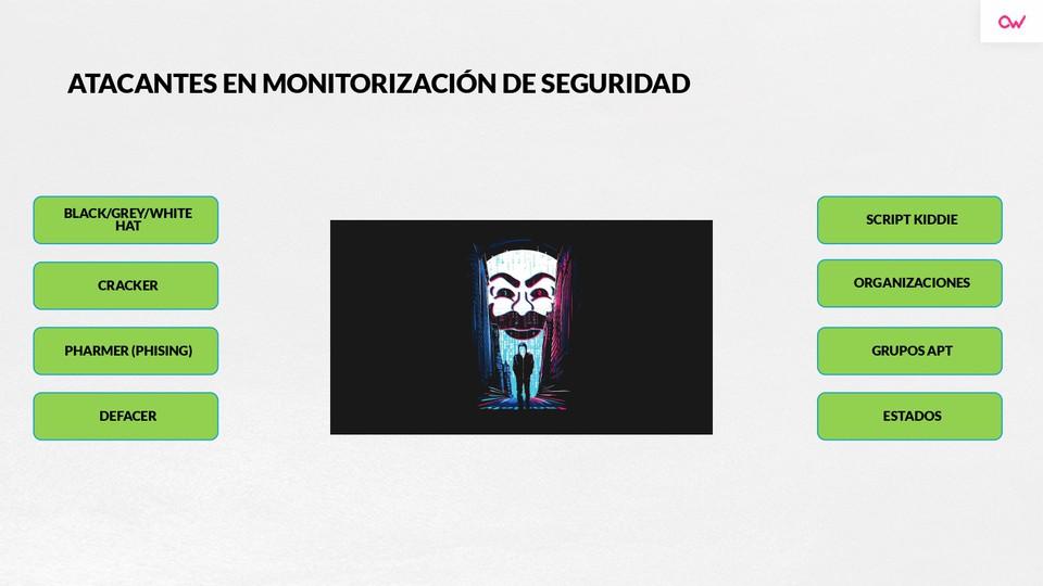 Imagen 3 en Escenarios y actores en la monitorización de seguridad