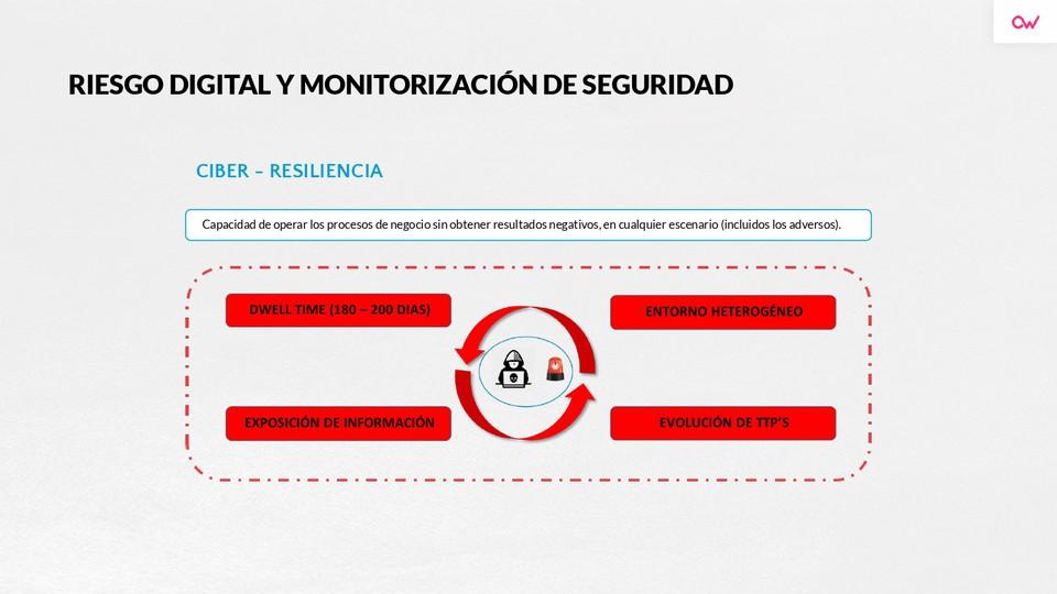 Imagen 0 en Qué son la ciber resilencia y la huella digital