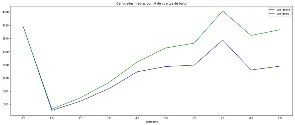 Imagen 5 en Importancia de la visualización de datos