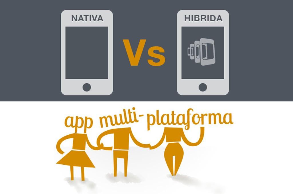 La productividad y el desarrollo híbrido con PhoneGap