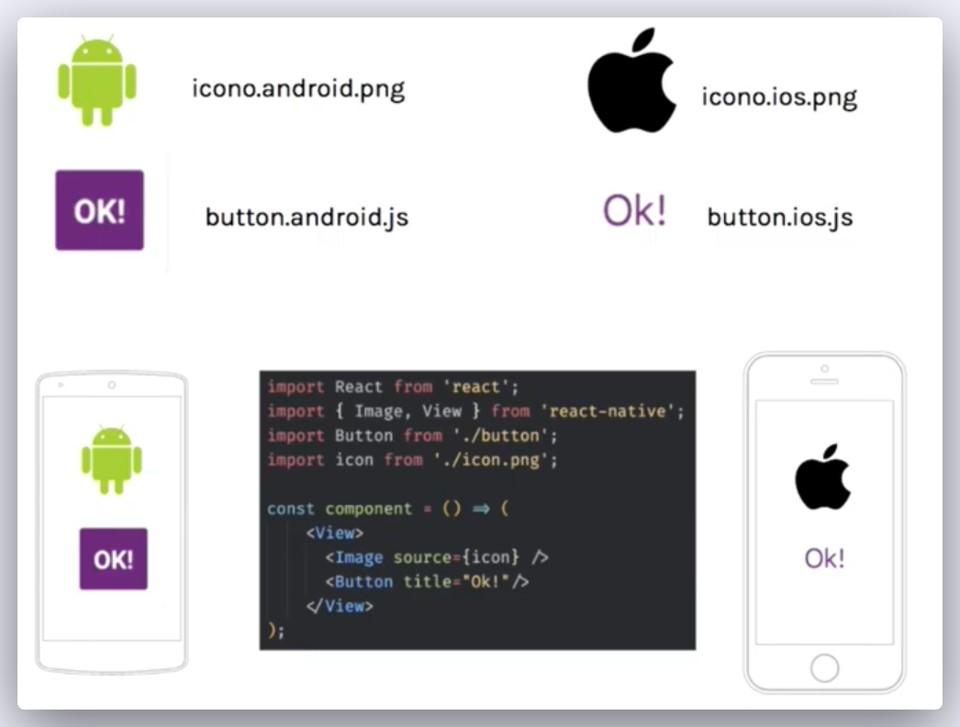 Imagen 0 en Usar códigos específicos para iOS y Android