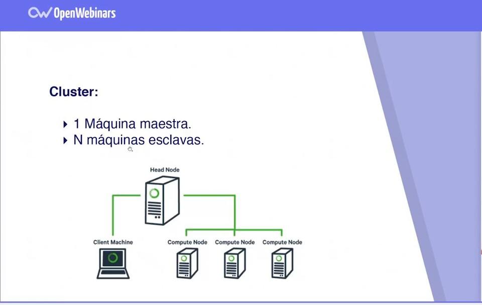 Imagen 2 en ¿Qué es Hadoop?