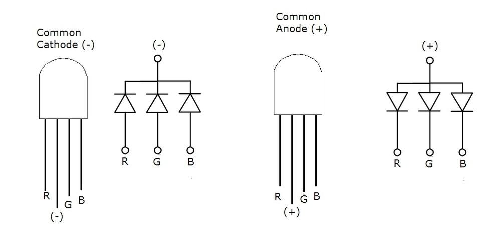Imagen 4 en Tutorial Arduino: Comunicación serie