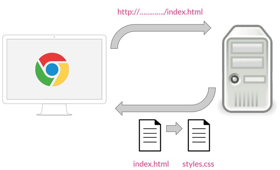 Imagen 0 en Qué es CSS3