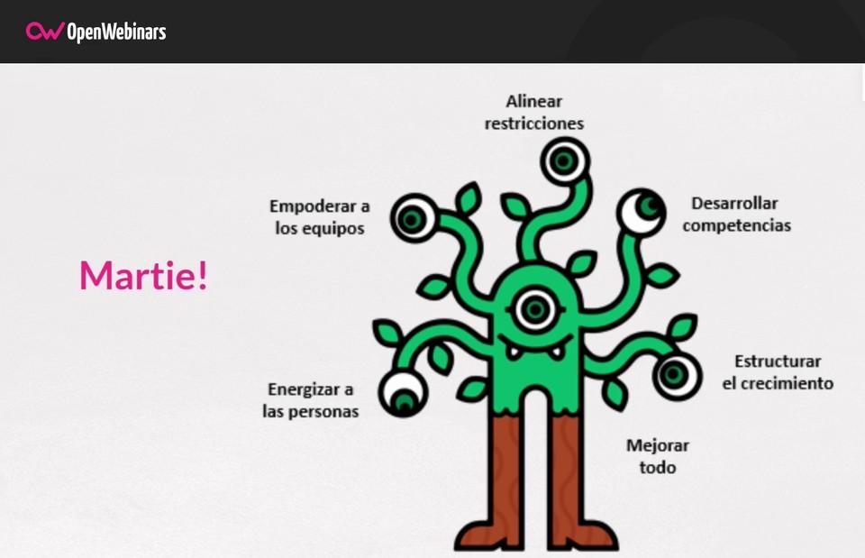 Imagen 0 en Qué es el Management 3.0