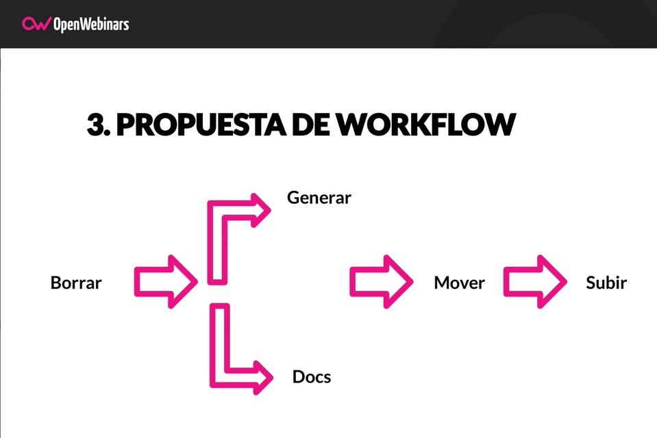 Imagen 0 en Workflow de Sass para Frontend