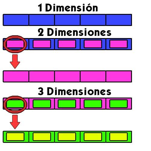 imagen_vectores