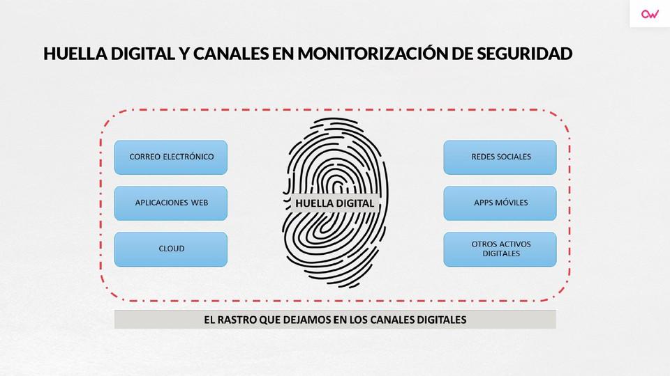 Imagen 2 en Qué son la ciber resilencia y la huella digital