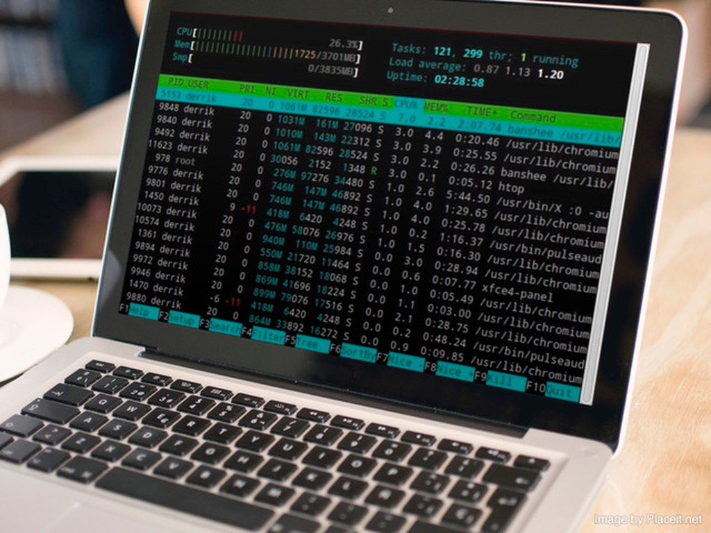 Administrar un servidor GNU/Linux con LVM (3ªEntrega 3/3)