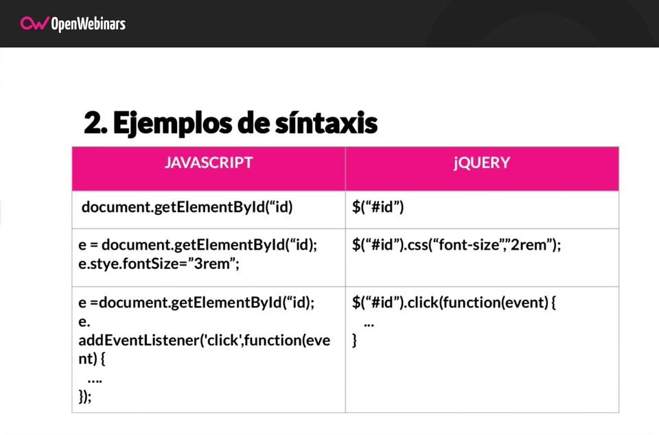 Imagen 0 en Diferencias entre JavaScript y jQuery