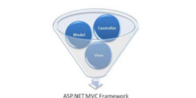 Relación uno a muchos mediante Entity Framework y ASP .NET MVC 3
