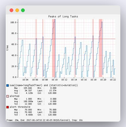 Imagen 0 en Descubre Micrometer Spring