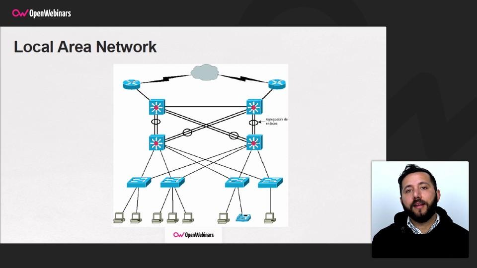 Imagen 1 en Cómo funciona una red de área local