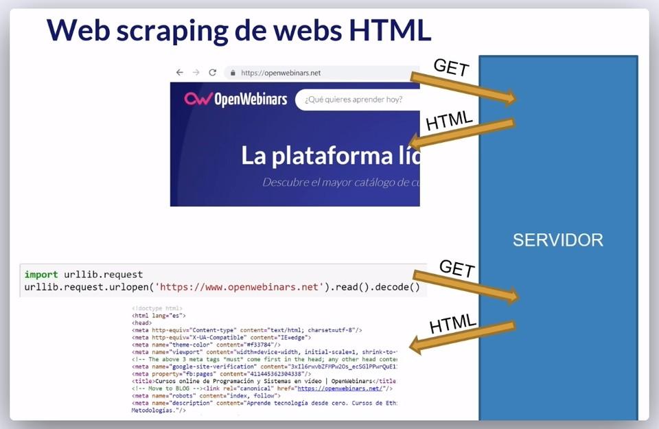 Imagen 0 en Cómo preparar un entorno de trabajo para trabajar con Apache Cassandra