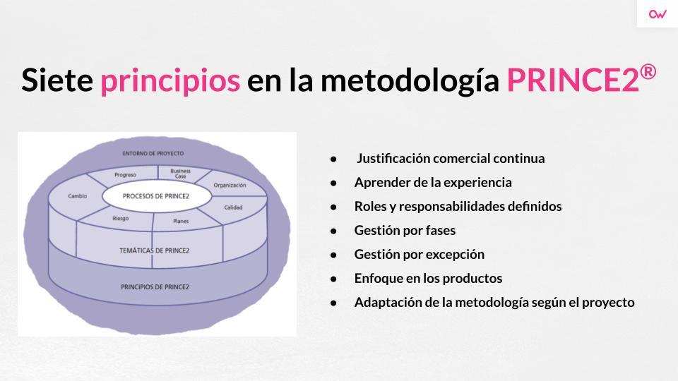 Imagen 0 en Qué es la metodología PRINCE2