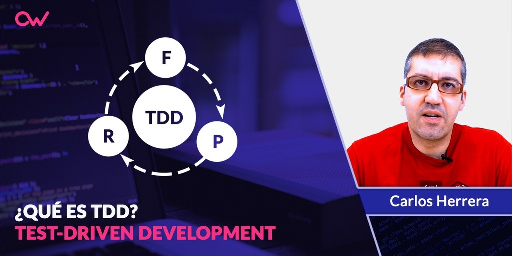 Qué es TDD:  Test-driven development