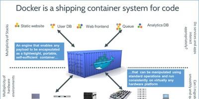 Docker y contenedores: El futuro de la distribución de aplicaciones