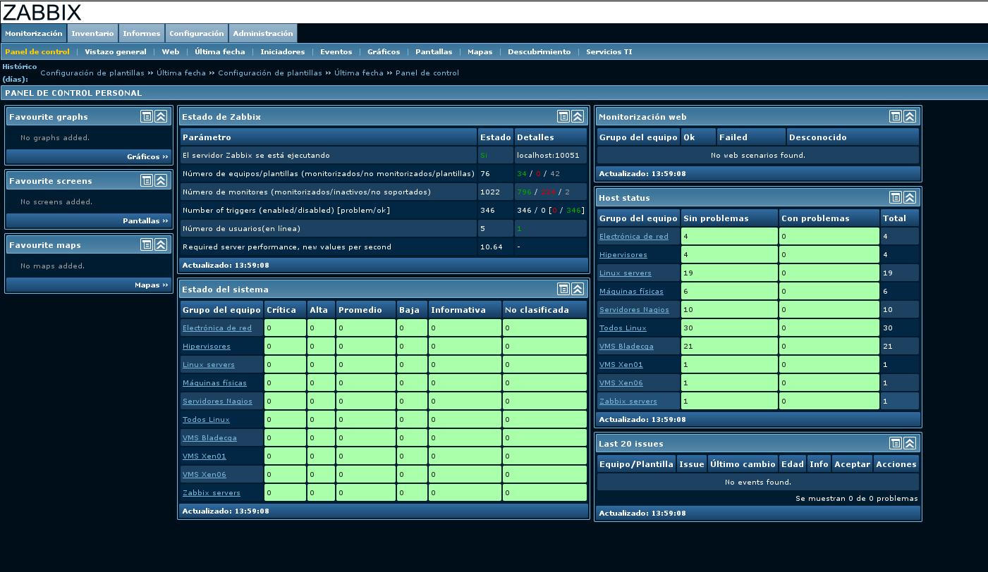 Imagen 1 en 3 Formas de monitorizar servidores Linux