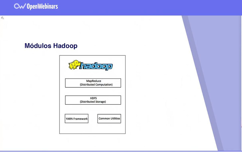Imagen 1 en ¿Qué es Hadoop?