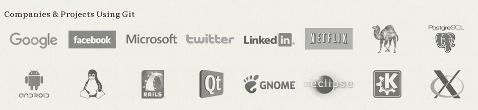Empresas que usan Git como sistema de control de versiones