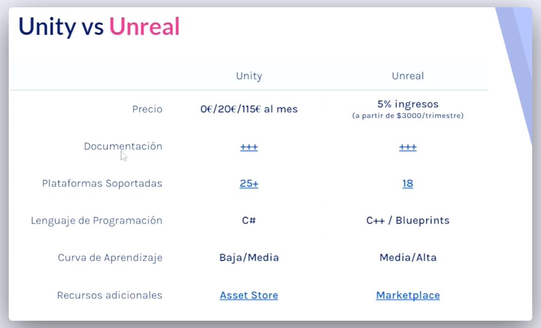 Imagen 0 en Cuáles son las ventajas y diferencias entre Unity, Unreal Engine y Godot