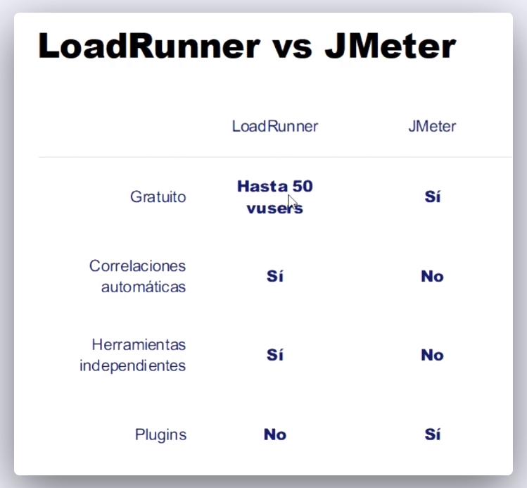 Imagen 0 en LoadRunner vs JMeter