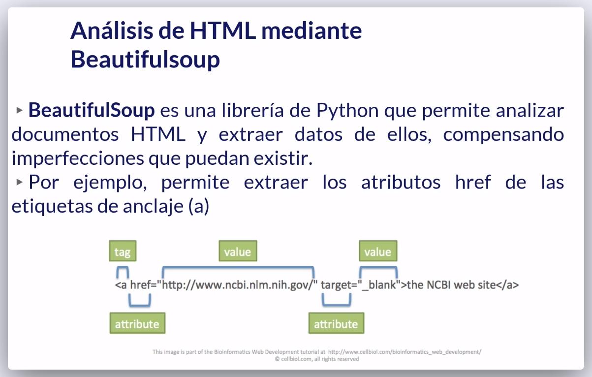 Imagen 1 en ¿Cómo hacer Web Scraping con Python?