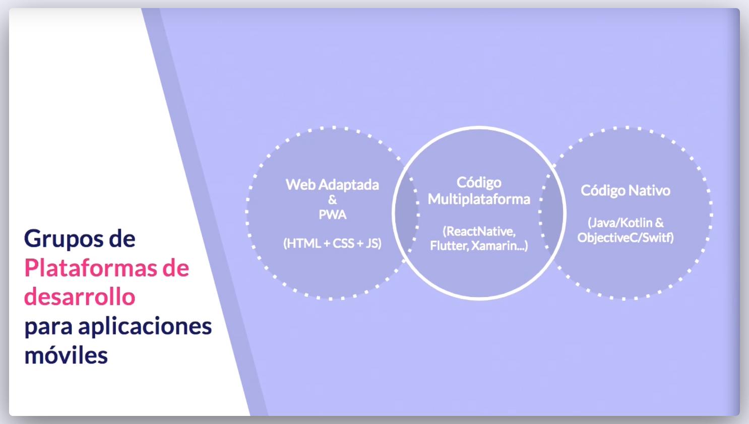 Imagen 0 en Comparativa entre React Native y diferentes frameworks de programación
