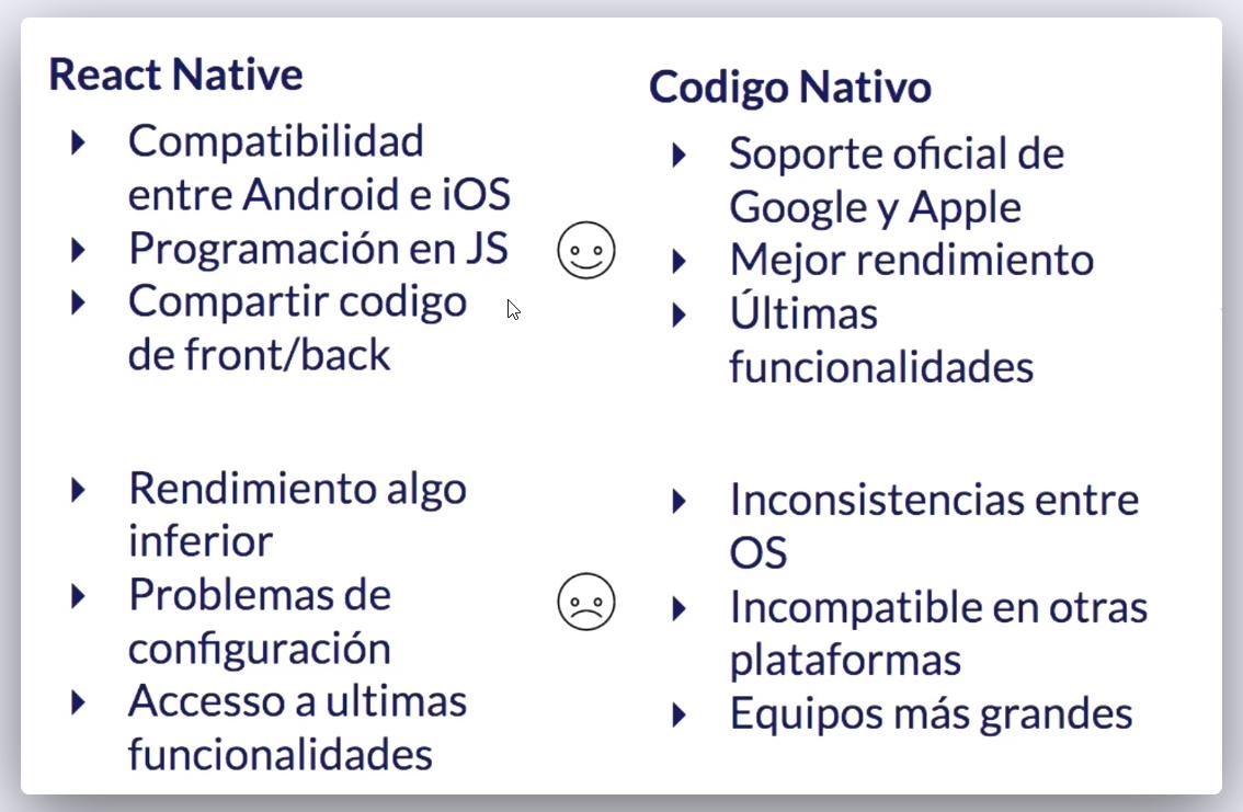 Imagen 1 en Comparativa entre React Native y diferentes frameworks de programación