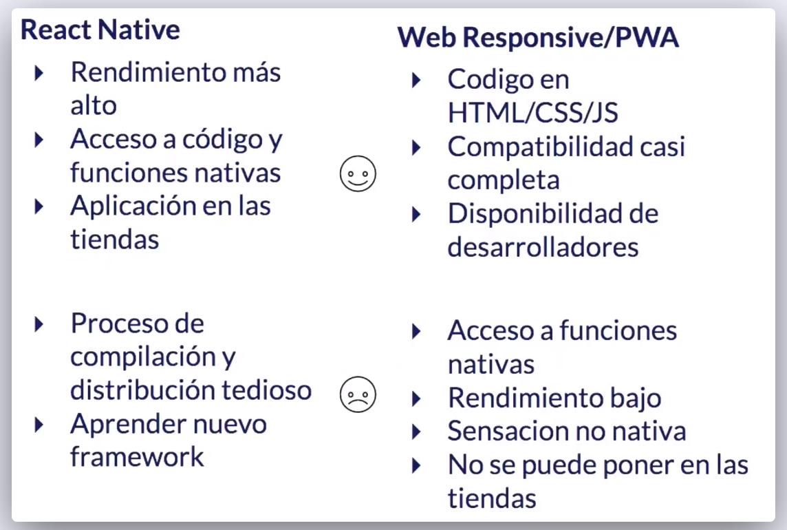 Imagen 2 en Comparativa entre React Native y diferentes frameworks de programación