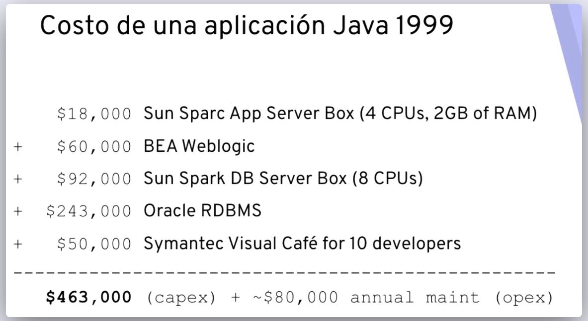 Imagen 0 en Cómo desarrollar aplicaciones con Quarkus