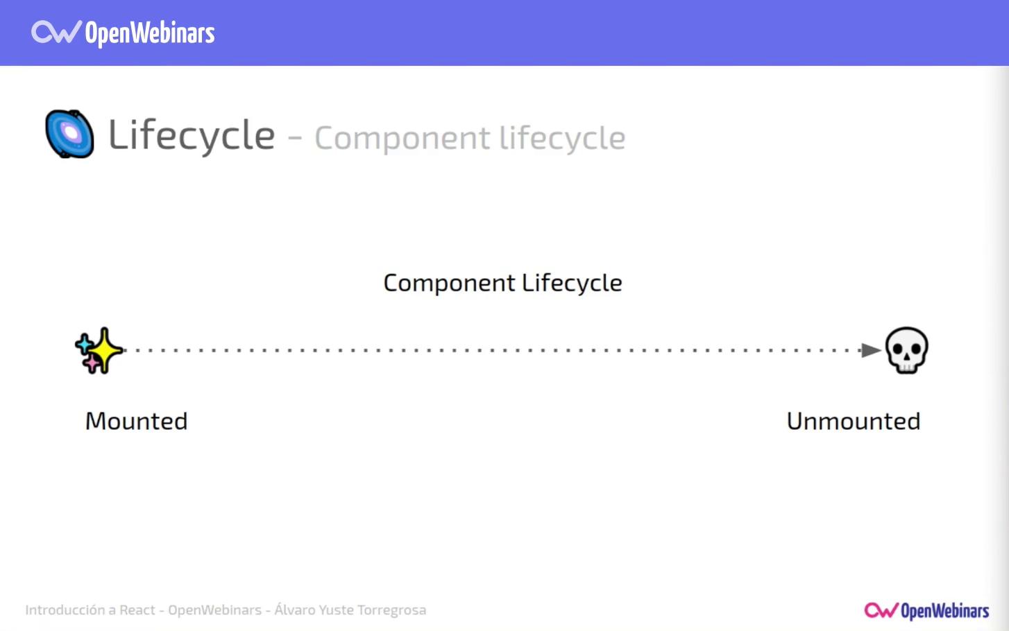 Imagen 6 en Comunicación y estado de los componentes en React