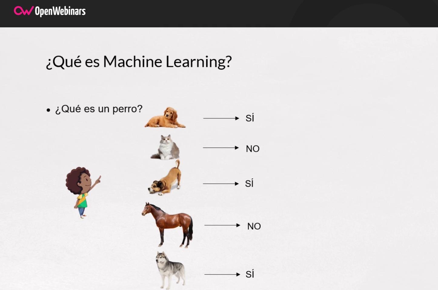 Imagen 0 en Qué es el Machine Learning y cómo funciona